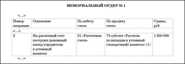 образец заполнения мемориального ордера 1 - фото 11