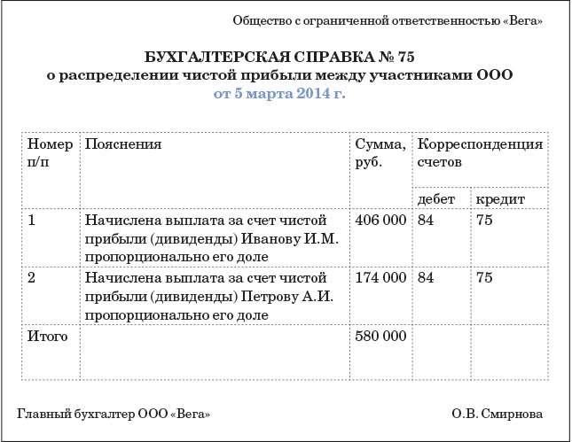 84 счёт в бухгалтерии порядок подачи документов при регистрации ооо