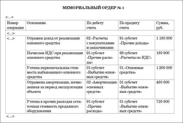 Дебет 01 кредит 01