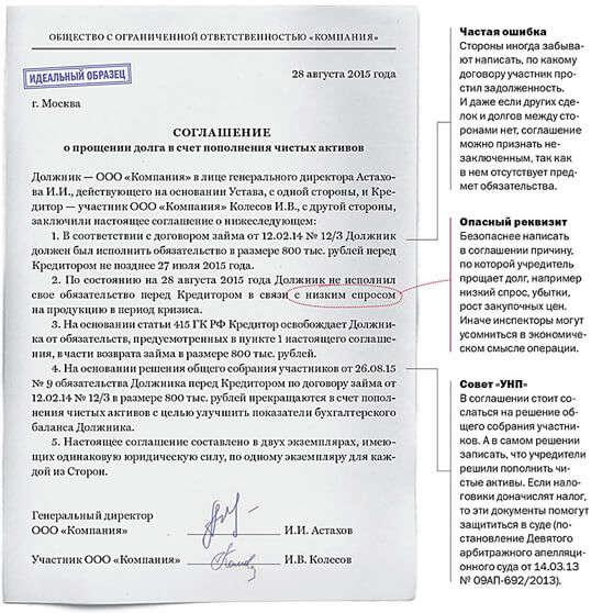 Доктор рубль займ барнаул
