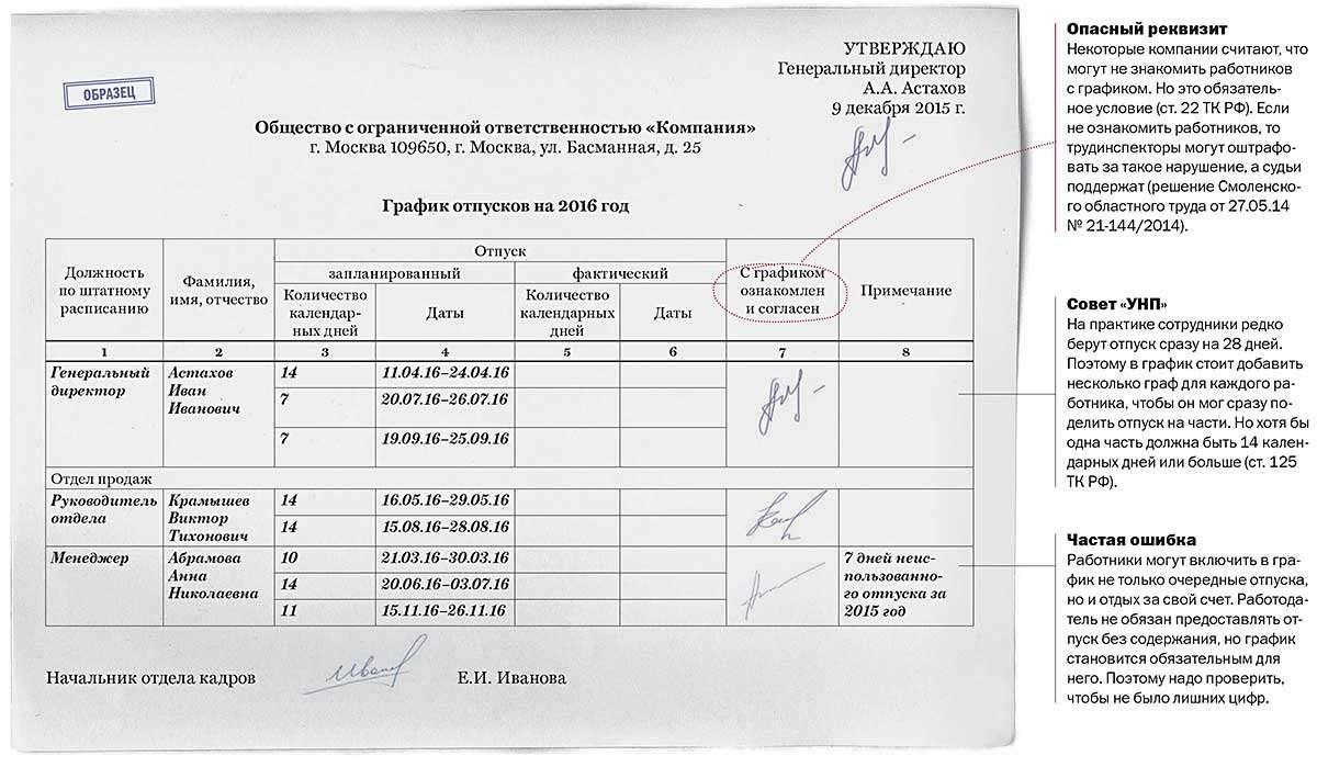 отпускные в 2015 году изменения в казахстане способности