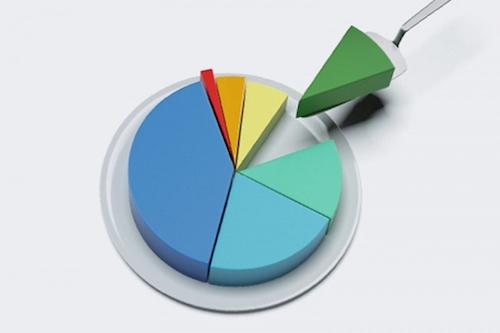 Налог на прибыль ставка на 2019 год