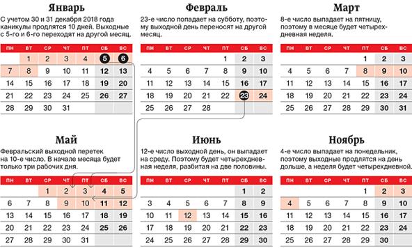 Когда будет Черная Пятница в 2019 году в России | дата