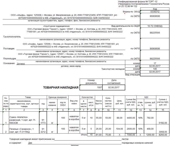 Форма ТОРГ-12 образец заполнения в 2019 году