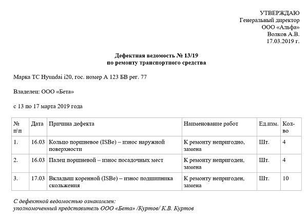 Проверка компенсации програма переселениа
