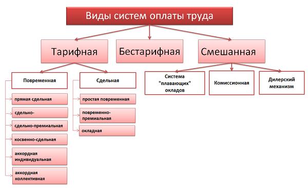 Трудовой договор экономиста в районах крайнего севера образец